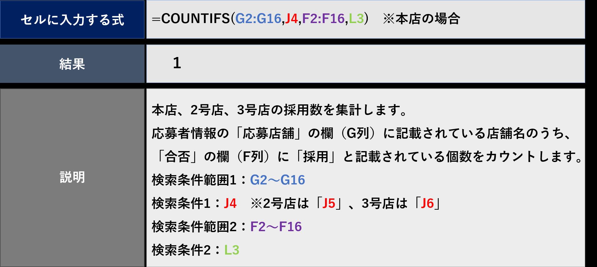 COUNTIFS使用例